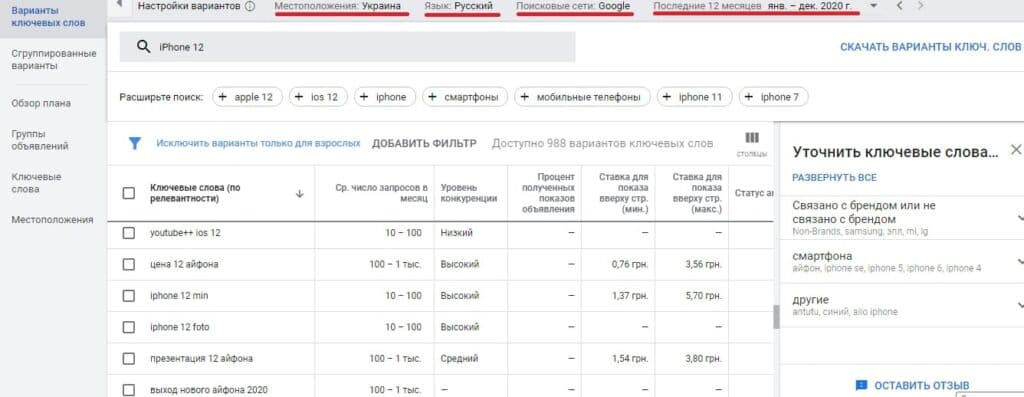 Результаты поиска в сервисе Google Keyword Planner