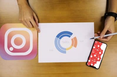 Алгоритмы Instagram в 2021 году