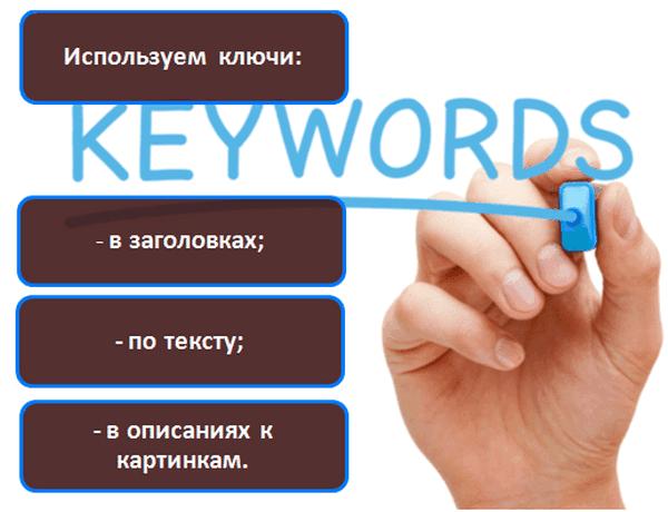 Как правильно вписать ключевые слова в текст
